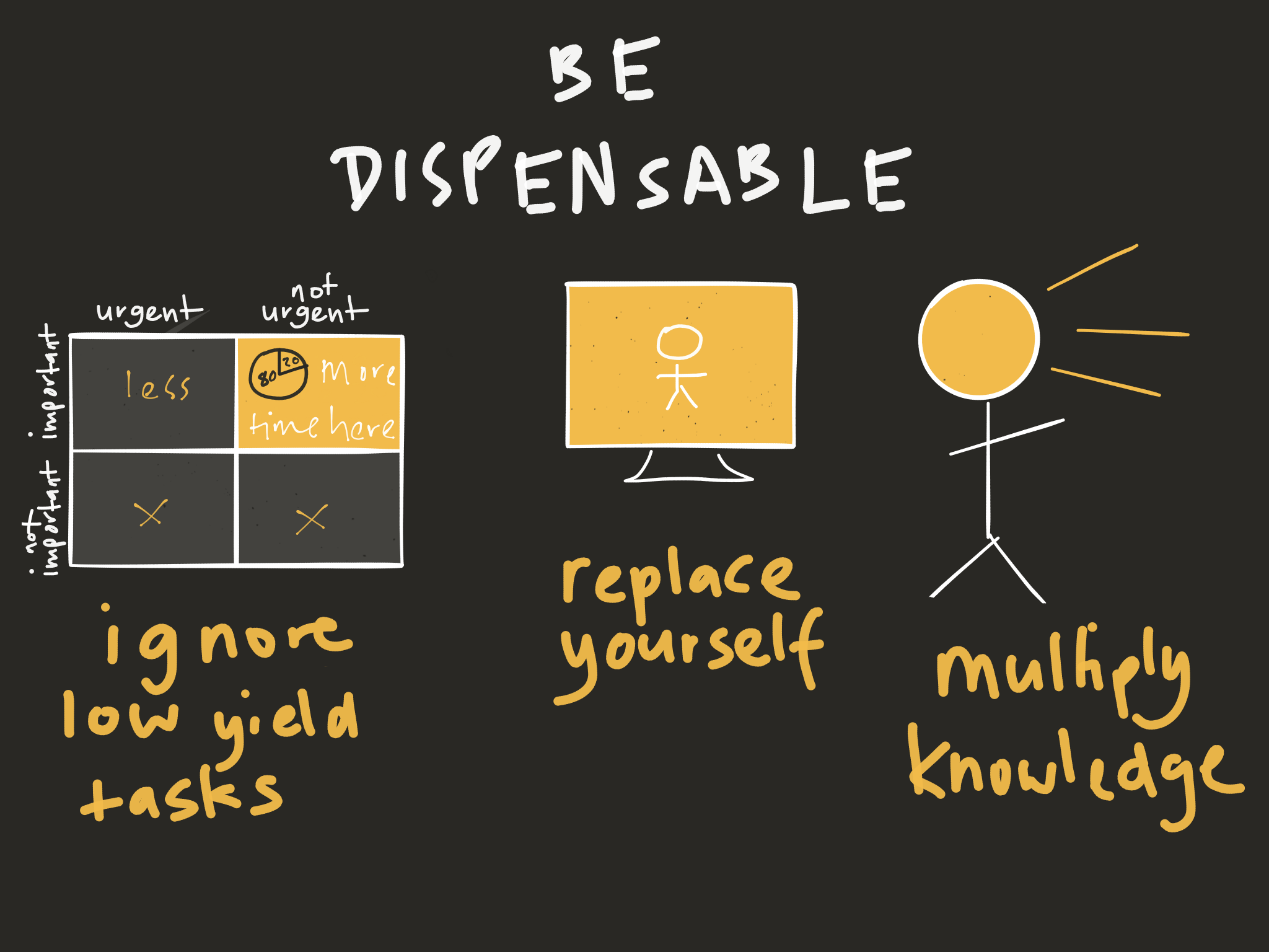 To be Truly Indispensable, Make Yourself Dispensable   by Julia Clavien    Better Humans   Medium